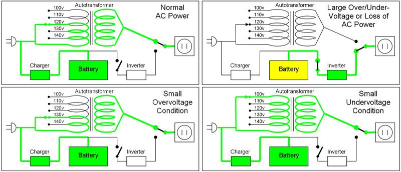 Merangkai Ups Mini Dan Blok Diagram Rangkaian Ups Let S