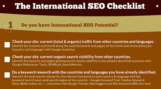 The International SEO Checklist