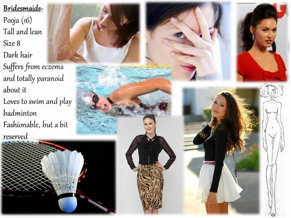 rukhshar edibam ba hons fashion design itm ifdt week 4