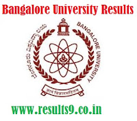 Bangalore University BSC BBM BHM Results