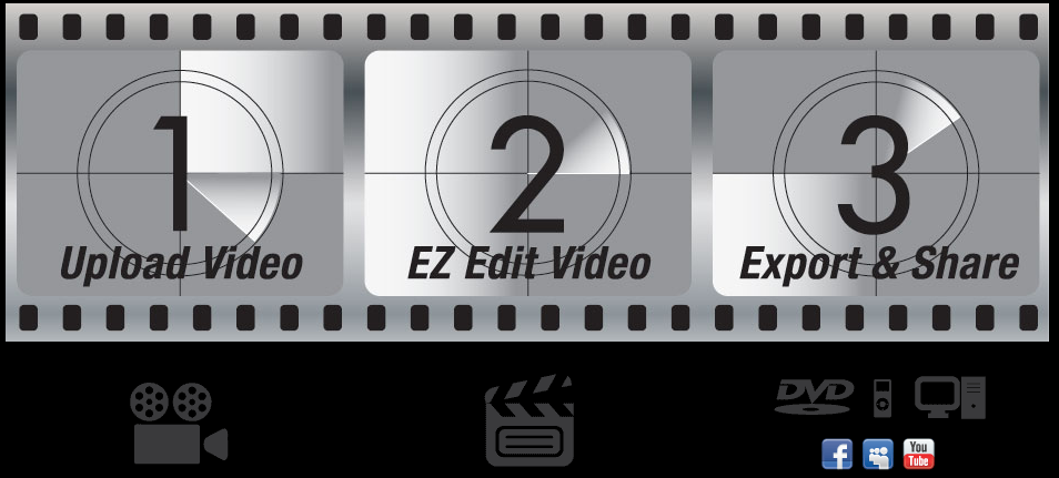 video editing free online no download