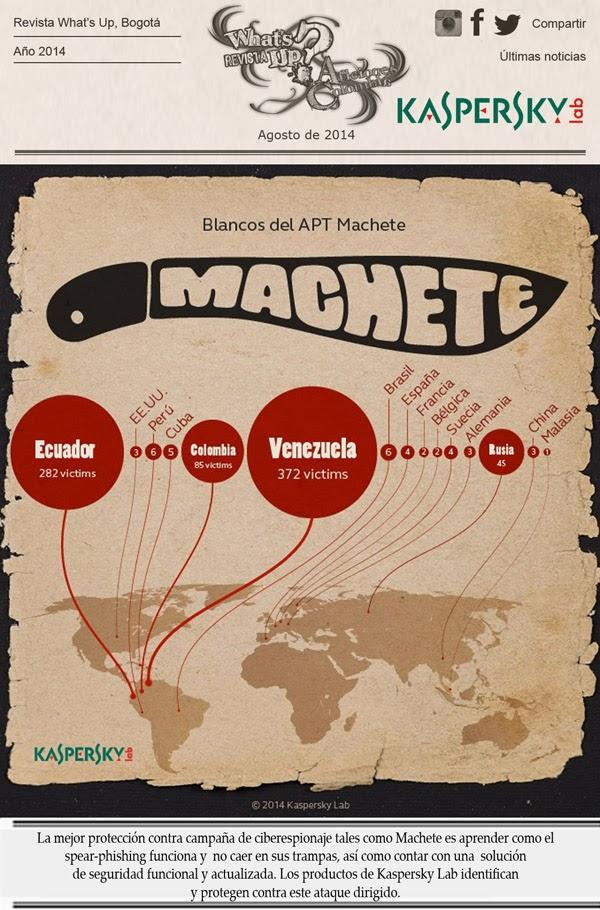 Kaspersky-Lab-descubre-campaña-ciberespionaje-América-Latina
