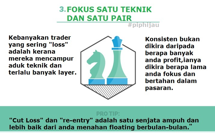 Trader forex malaysia yang berjaya