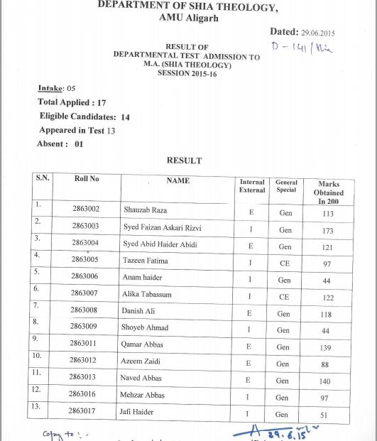 AMU-MA-SHIA-ADMISSION-TEST-MERIT-LIST-2015-Download