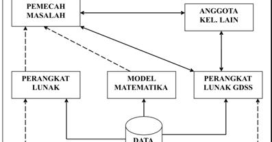 Perangkat lunak sistem perdagangan mekanis