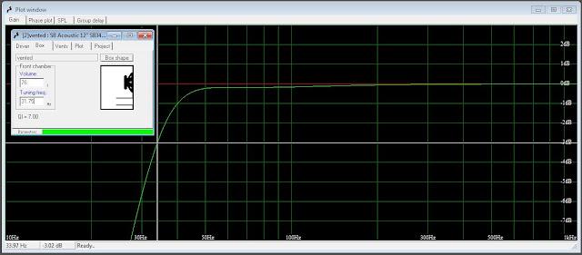 DIY active speaker 3 way grizzlyaudio DSP