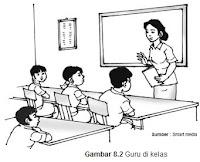 Guru di Kelas