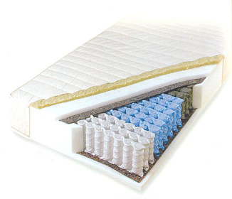 Image Gallery lower back pain mattress
