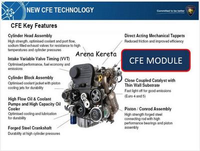 Bahagian enjin CFE