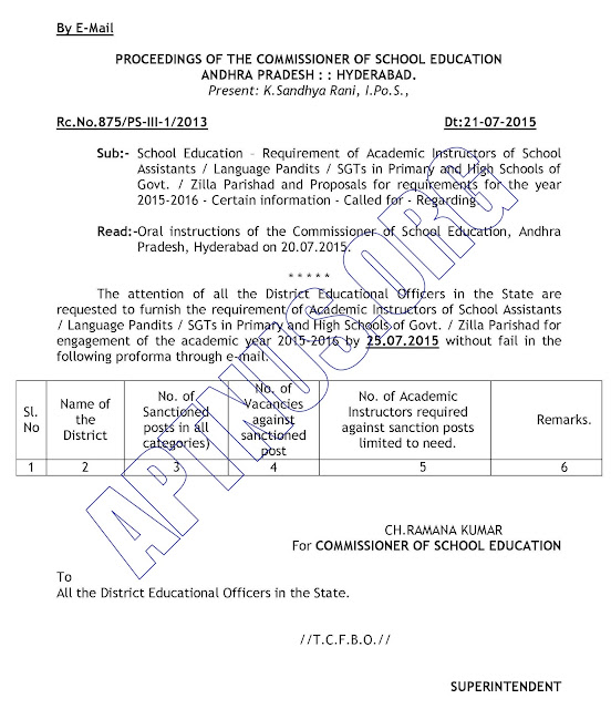 Rc.No.875/PS-III-1/2013.Dt:21-07-2015. Requirement of Academic Instructors District wise called for.
