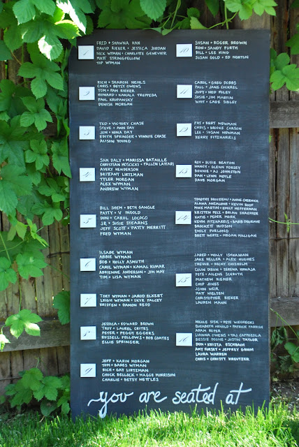 chalkboard escort seating chart