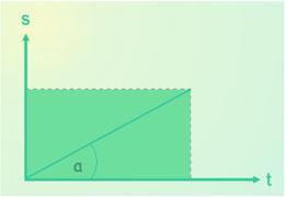 Bentuk Grafik GLB