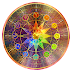 RAMALAN ZODIAK Hari Ini Tanggal 1 s/d 31 Januari 2016 Horoskop Bintang Terbaru