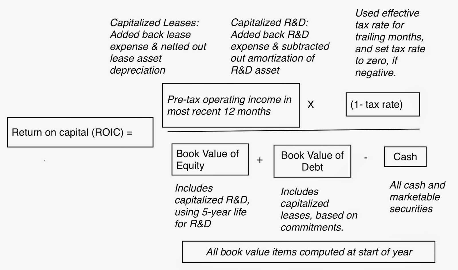 theories on taxation Economic growth and the role of taxation prepared for the oecd gareth d myles  the development of endogenous growth theory has provided many new insights into.