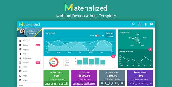 buy Materialize - Material Design Admin Template