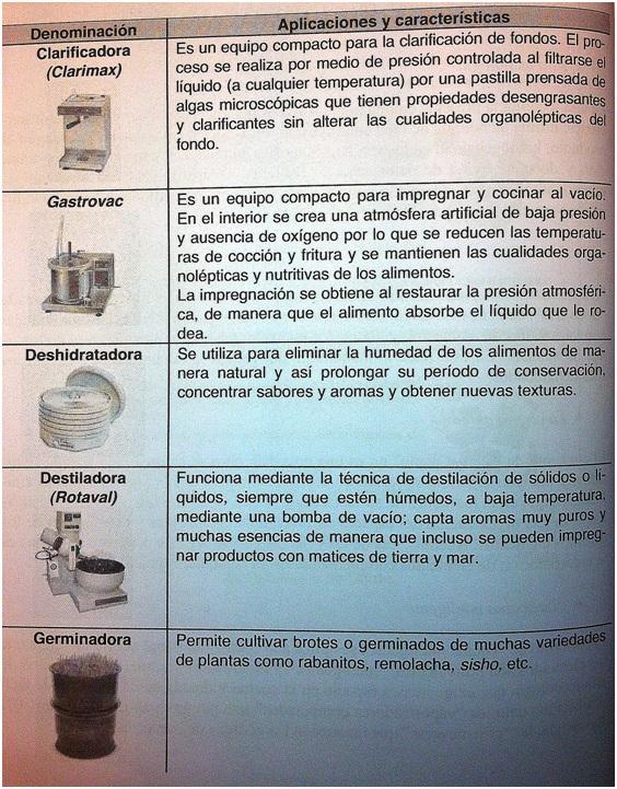 proceso de preelaboraci n y conservaci n en cocina On procesos de preelaboracion y conservacion en cocina pdf