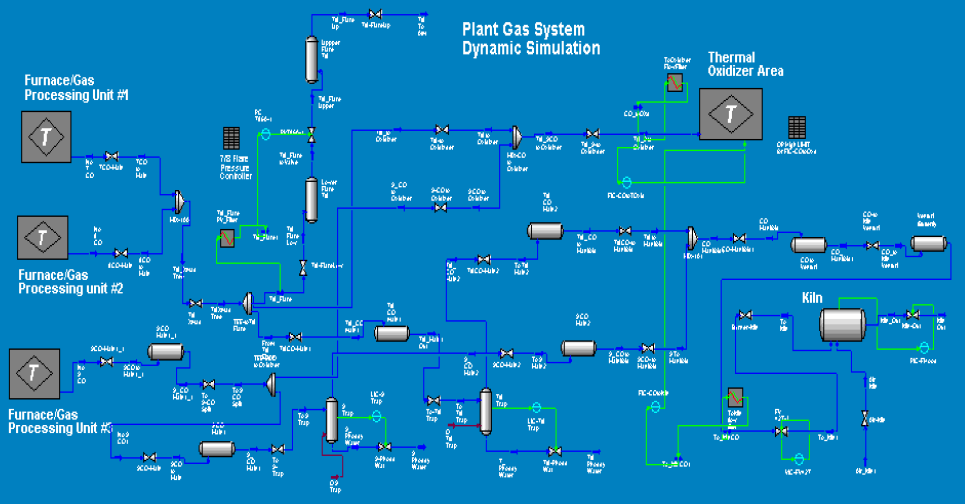 design and simulation of gas oxygen When the intake port has been filled with argon gas, oxygen is externally  supplied to the argon atmosphere in the intake chamber hydrogen is.
