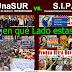 UnaSUR - SIP  de Guillermo Giacosa para  Álvarez Rodrich
