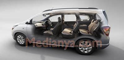 Harga Chevrolet SPIN 2013