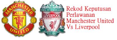 Keputusan Perlawanan Manchester United Vs Liverpool