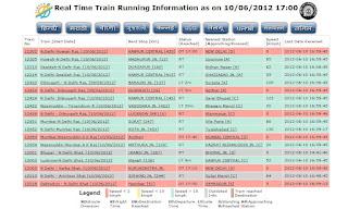 Satellite Live Train Running Status Finder Website