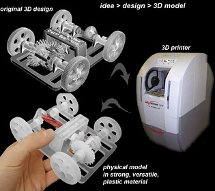 new 3d printing technology in 2013