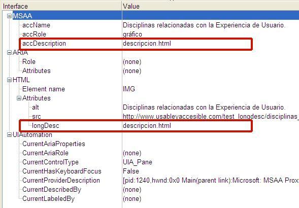 MSAA accDescription: description.html. IAccessible2 Description: description.html. HTML Atributes longdesc:descripcion.html