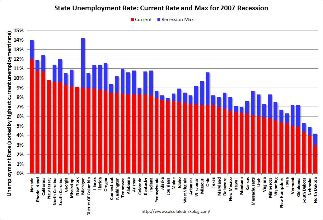 increase in the unemployment rates in The second way unemployment compensation could increase joblessness is by causing workers who would otherwise stop looking for work and immediately drop out of the labor force to instead stay in.