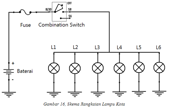 Astonishing Wiring Diagram Relay Klakson Online Wiring Diagram Wiring 101 Cajosaxxcnl