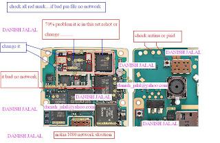 Nokia N80 Signal problem solution