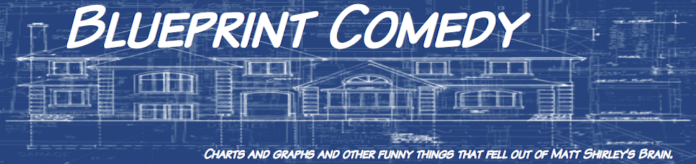 Blueprint Comedy