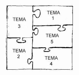 Tecnica del rompecabezas