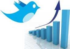 Los temas más comentados en Twitter en 2011