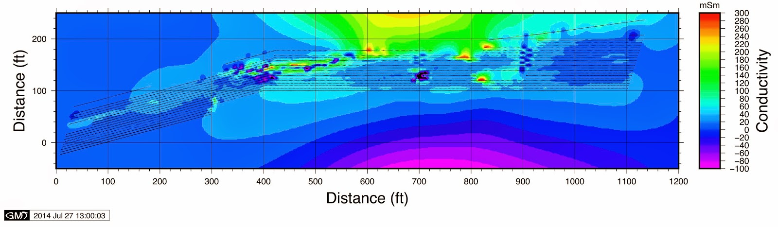 Seismos 2014 about 1200 ground conductivity readings from an em31 meter negative values indicate metal objects in the near surface conductivities between 5 20 msm fandeluxe Choice Image