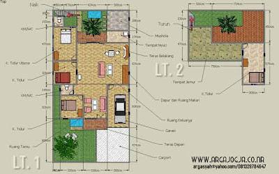 Contoh Gambar Denah Rumah Cantik
