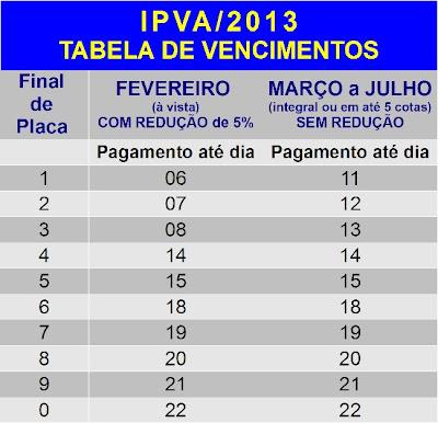 PVA 2013 Pr