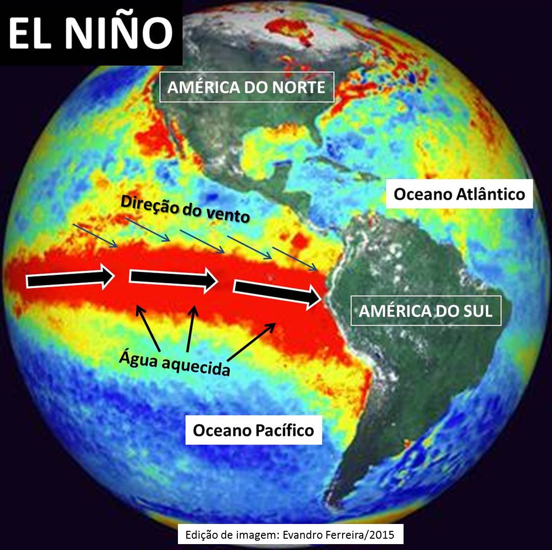 an analysis of the origins and effects of el nino Potential effects of el niño on australia include the term el niño describes a particular phase of the enso climate cycle although most major australian droughts have been associated with el niño, analysis of past el niño events shows that widespread drought does not occur with every.