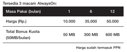 Paket Internet Three 3 AON