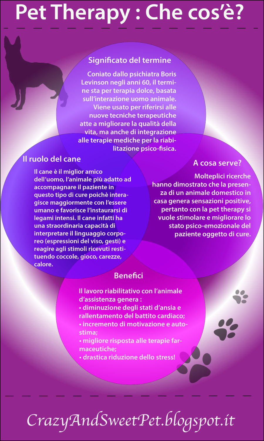 Infografica Pet Therapy
