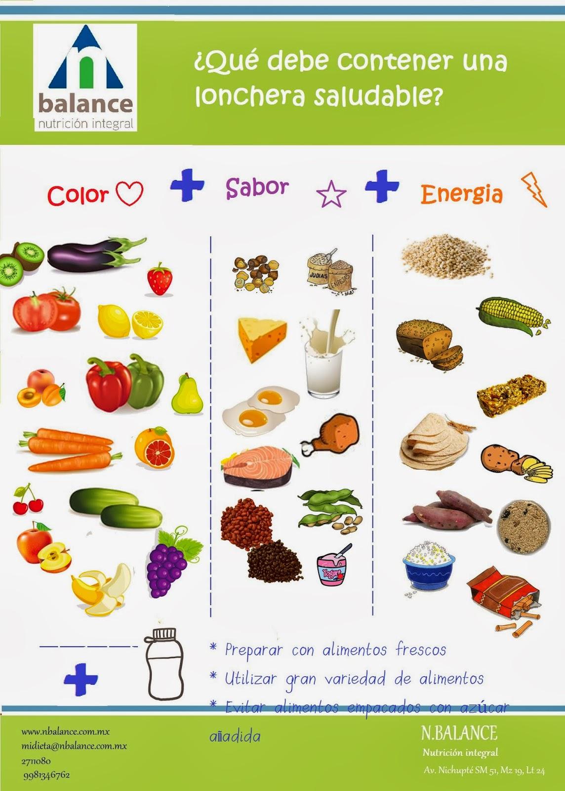 Nbalance qu debe contener una lonchera saludable for Comida saludable para toda la semana