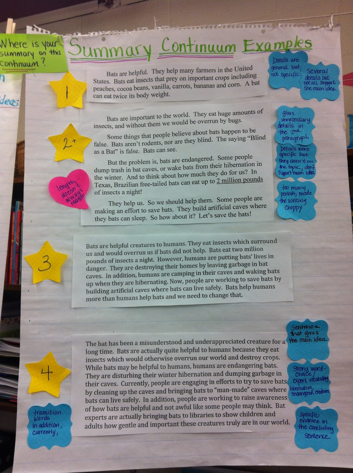 Students Went Off With Their Writing Partner To Read And Reflect On Their  Own Summaries Using The Continuum And Annotating Their Own Summaries