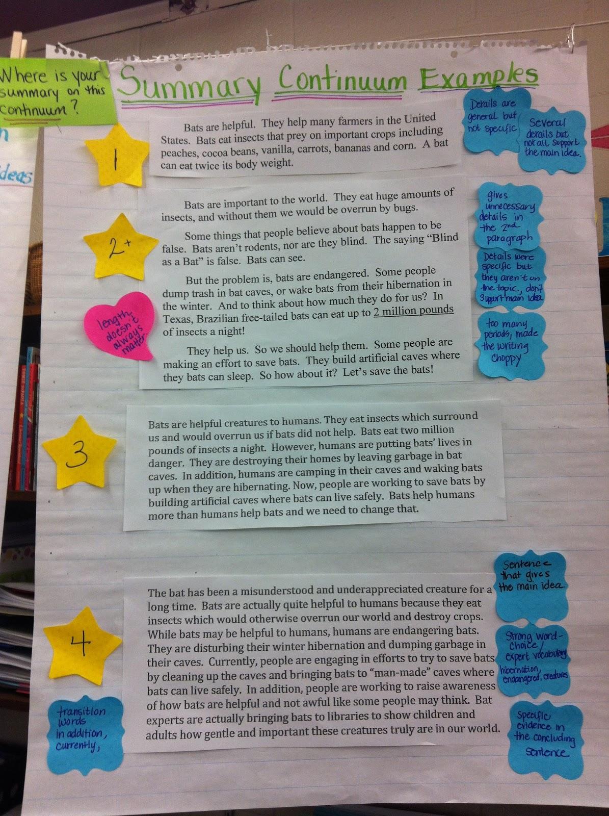 Help writing summary essay