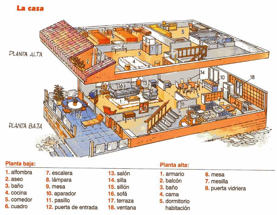 1000+ images about Rooms of the house (Los cuartos de la ... - photo#5