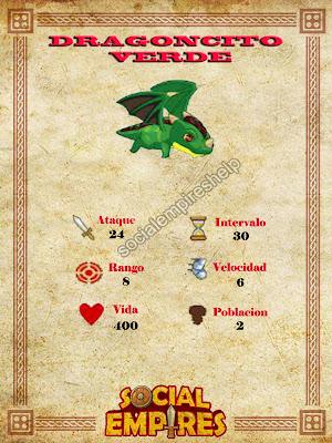 imagen del dragoncito verde y sus caracteristicas
