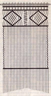 Как сплести панно на стену для календаря? Схема плетения панно на стену для календаря.