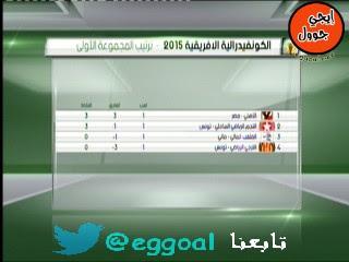 جدول ترتيب المجموعة الاولى فى كأس الإتحاد الأفريقي 2015