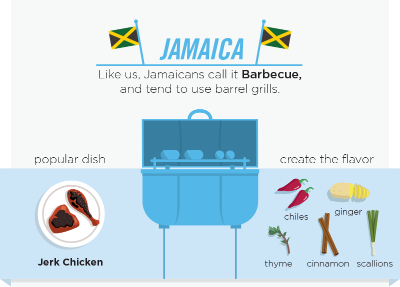 05-Jamaica-Barbecue-personalcreations-Barbecue and Grilling Infographic from around the World-www-designstack-co