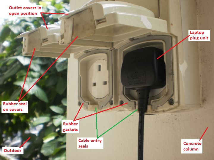 electrical installation wiring pictures weatherproof 13a switched rh electricalinstallationwiringpicture blogspot com Residential Electrical Wiring Diagrams Electrical Switch Wiring