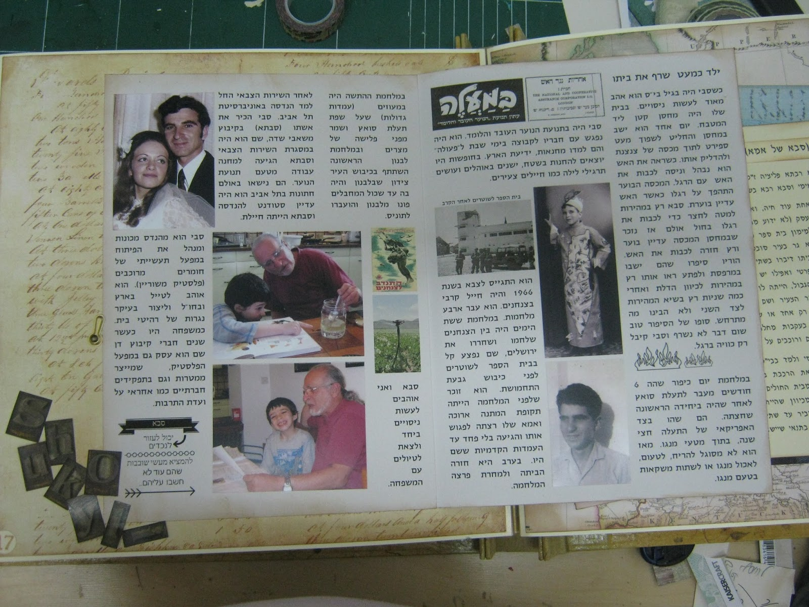 making a family history book part 4 einat kessler