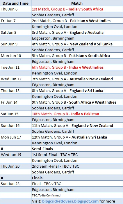 ICC Champions Trophy 2013 In England 6  23 Jun